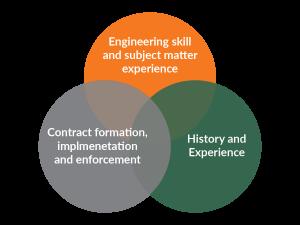 EPCM and Construction Management